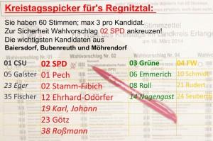 Kreistagsspicker, so stärken wir die Gemeinden Baiersdorf, Bubenreuth und Möhrendorf im Kreistag.